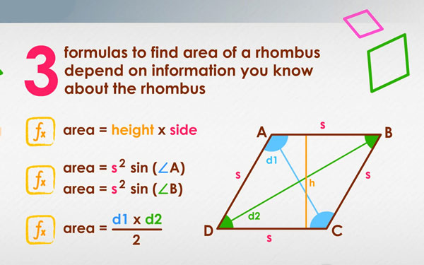 area-of-a-rhombus-formulas